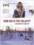 Wie groß ist das Universum?