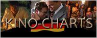 Kinocharts Deutschland: Die Top 10 des Wochenendes (16. bis 19. Januar 2014)