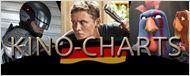 Kinocharts Deutschland: Die Top 10 des Wochenendes (6. bis 9. Februar 2014)