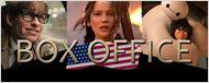 Kinocharts USA: Die Top 10 des Wochenendes (21. bis 23. November 2014)