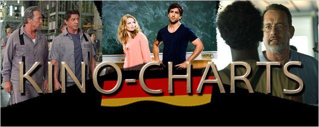 Kinocharts Deutschland: Die Top 10 des Wochenendes (14. bis 17. November)